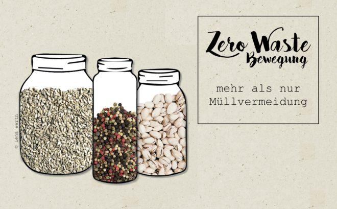 Zero Waste Bewegung